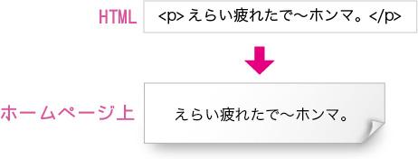 10_wordpressintro_09